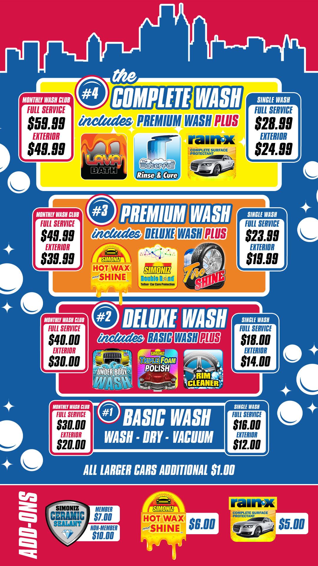 wash-menu
